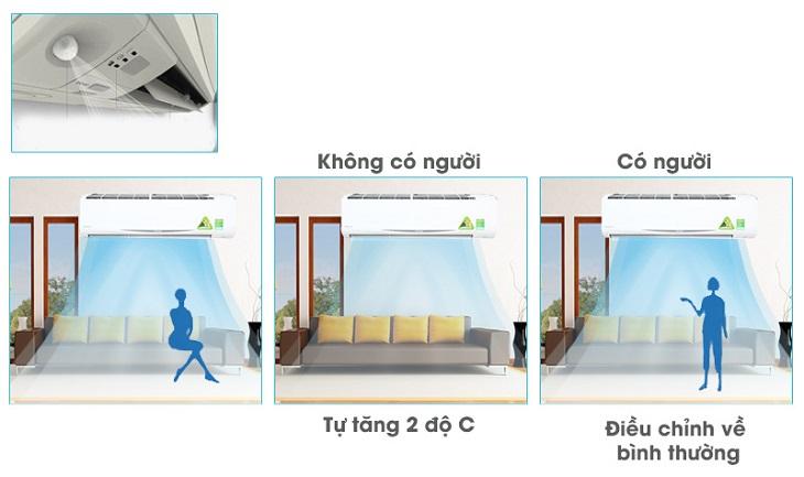 mat-than-thong-minh-cua-dieu-hoa-daikin1-1