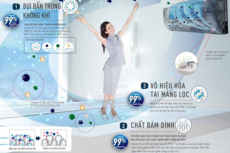 bo-loc-nanoe--g-tren-may-lanh-panasonic-99