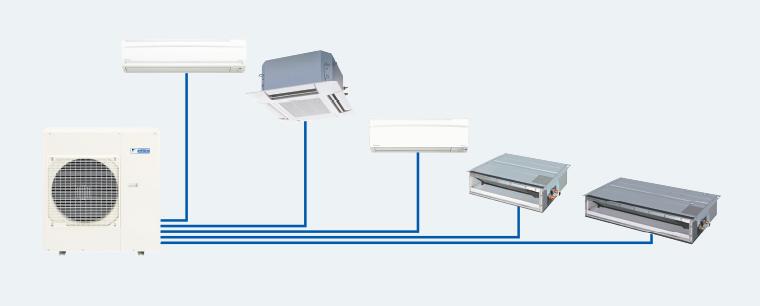 Hệ thống điều hòa multi daikin phù hợp với nhiều không gian sử dụng, tiết kiệm điện hiệu quả nhở khả năng vận hành thông minh